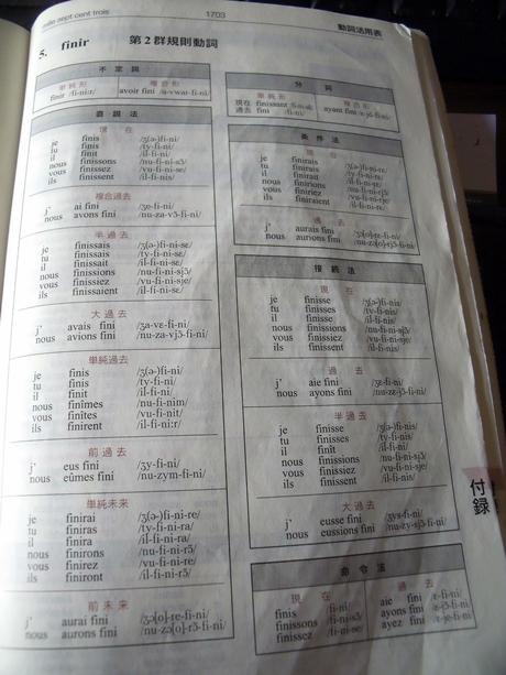 プチ・ロワイヤル仏和辞書
